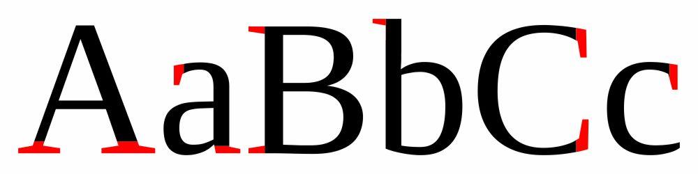 fonturi serif
